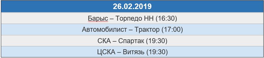 Кубок Гагарина 2019