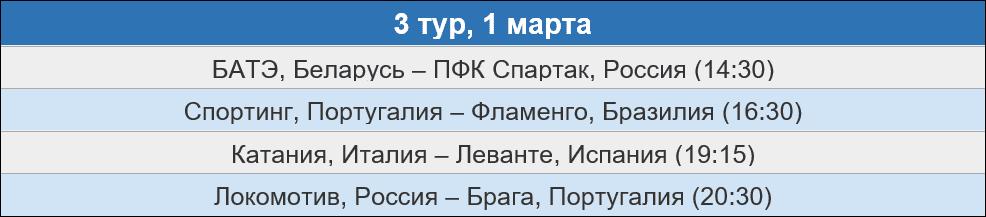 Расписание матчей ЧМ-2019 по пляжному футболу