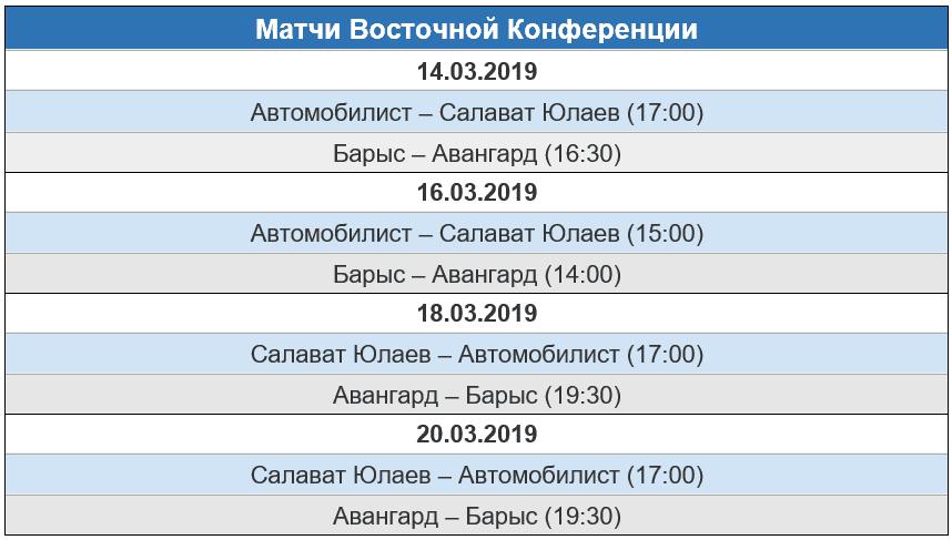 Матчи Восточной Конференции