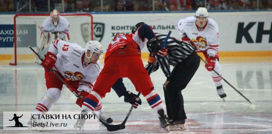 Йокерит — Локомотив прогноз на 28 декабря