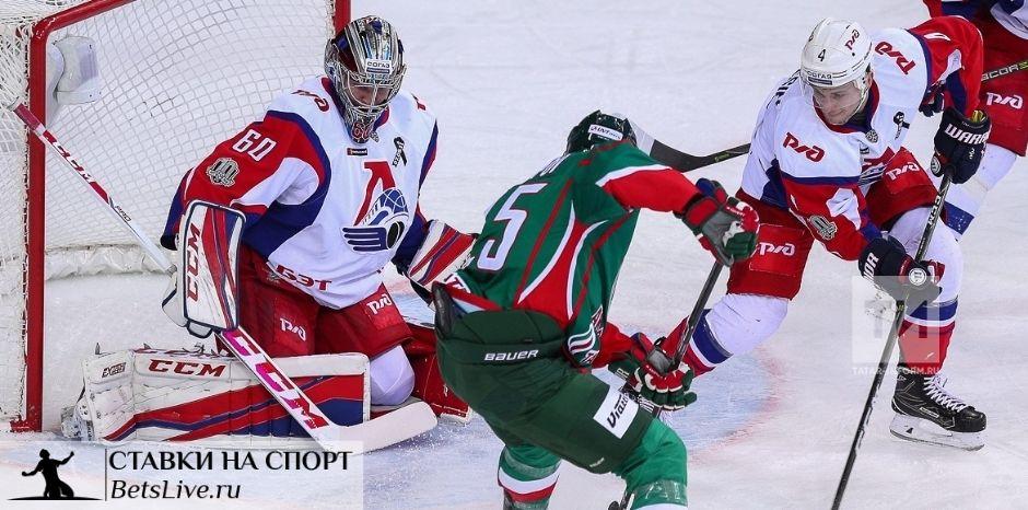 Ак Барс — Локомотив прогноз на 21 января