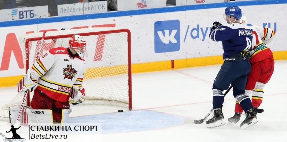Куньлунь — Динамо Москва прогноз на 27 февраля